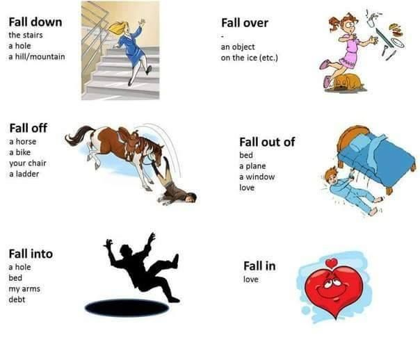 Forum | ________ Learn English | Fluent LandPhrasal Verbs with FALL | Fluent…