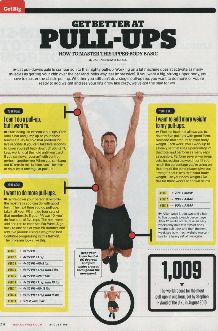 beginner gym workout routine male pdf