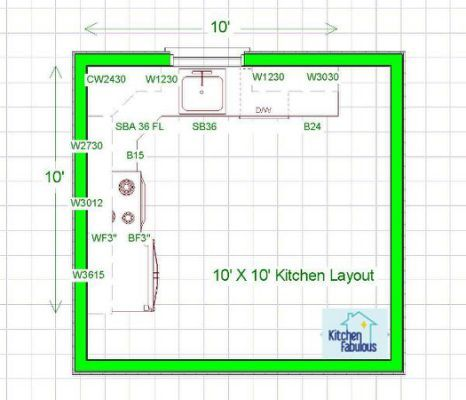 10x10 Small Kitchen Layout - The | Kitchen pictures, 10x10 ...