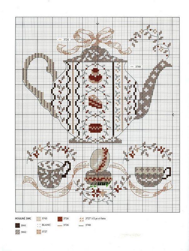 teapot cross stitch cart | Cross stitch patterns | Pinterest | Punto ...