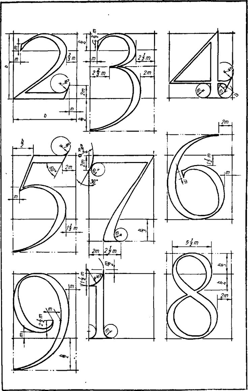 Т.И. Куцын Начертание шрифтов - FONTA.RU - дизайн портал: русские шрифты, бесплатные логотипы, портфолио дизайнеров