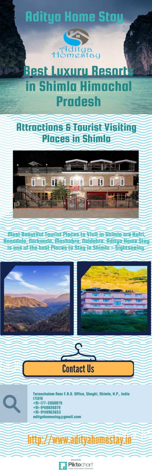 Hotel And Resort Aditya Homestay is a famous cheap and best cottage located near mall road in Shimla Himachal Pradesh. It looks like an amazing and comfortable homelike stay and listed as a top luxury hotels in Shimla.