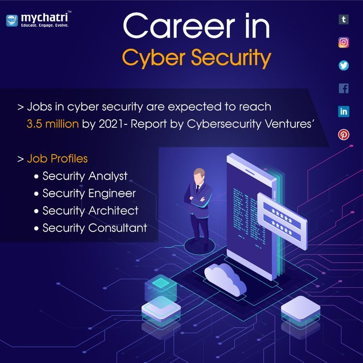 Information Technology Infographic In 2020 Cyber Security Technology Cybersecurity Training Information Technology Humor