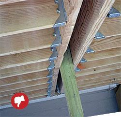 Bolting beams to posts as shown here can result in failure. The bolt may not shear, but the wood can shred.