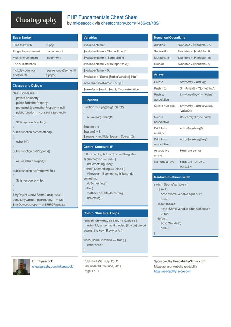 PHP Fundamentals Cheat Sheet by mkpeacock http://www.cheatography.com/mkpeacock/cheat-sheets/php-fundamentals/ #cheatsheet #php #development #programming #web #beginner