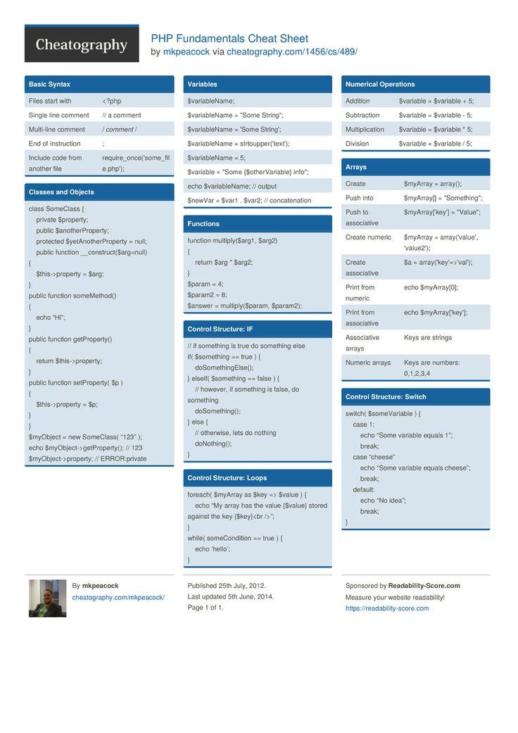 PHP Fundamentals Cheat Sheet by mkpeacock http://www.cheatography.com/mkpeacock/cheat-sheets/php-fundamentals/ #cheatsheet #php #development #programming #web #beginner