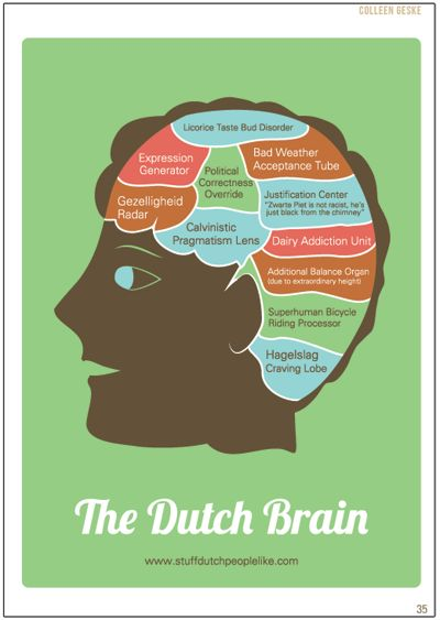 """excerpt from the book: """"Stuff Dutch People Like"""""""