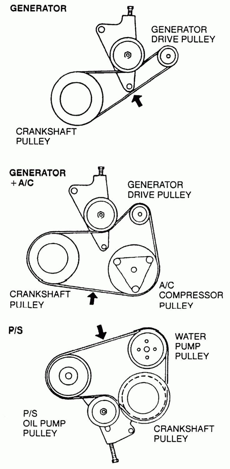 8.8 Engine Belt Routing Diagram di 2020