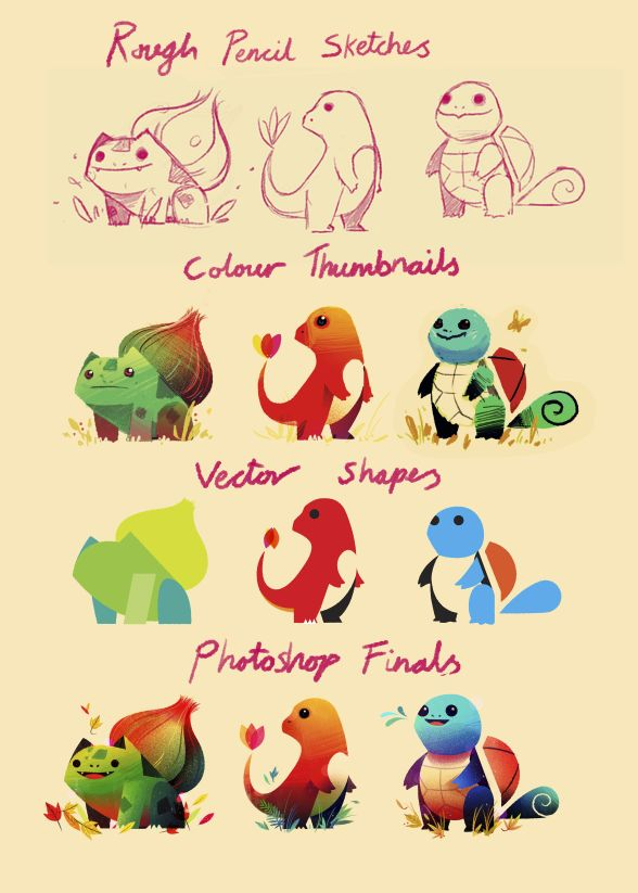 Pokemon process: pic.twitter.com/wh8d3vDp