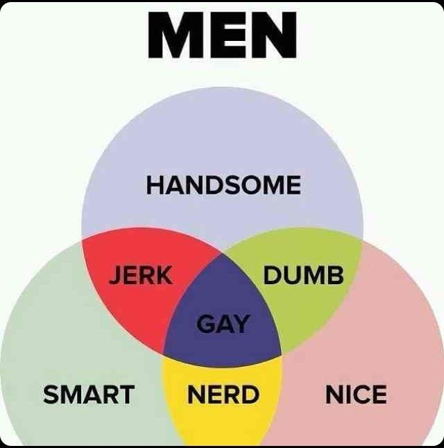 Which kind of man are u?