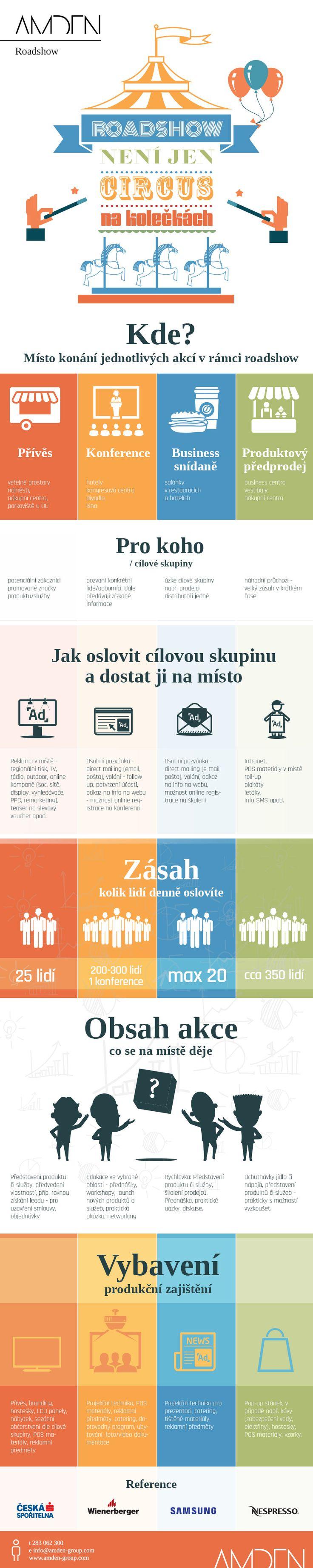 Amden_roadshow_infographics_v1.jpg (800×4000)