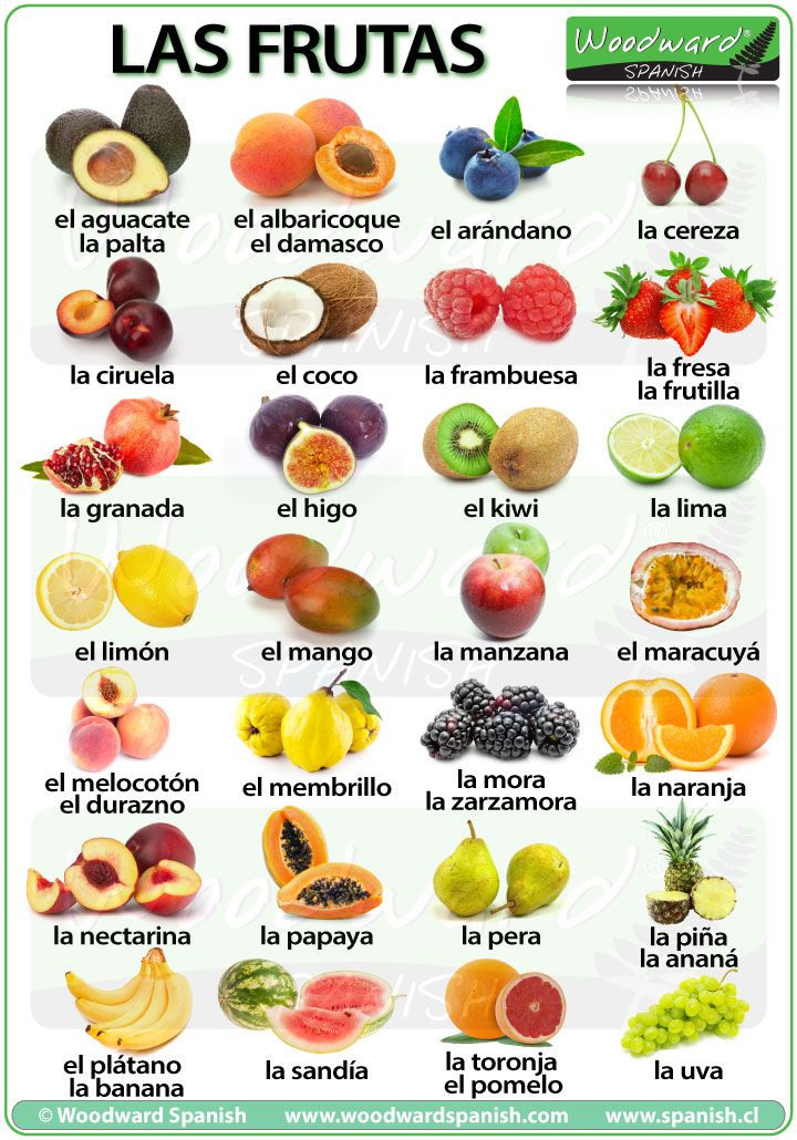 Frutas en español - Fruit in Spanish                                                                                                                                                     More