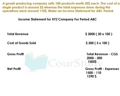 33 best http\/\/wwwurstudy\/ images on Pinterest - income statement formats