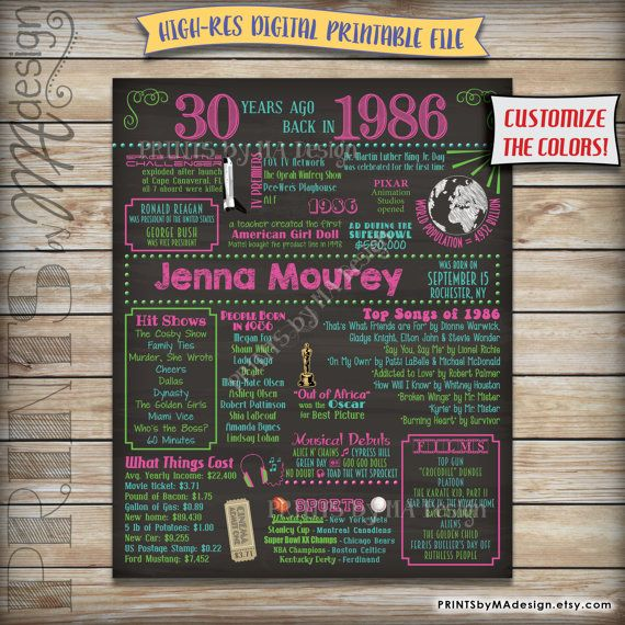 30th Birthday 1986 Chalkboard Poster Sign 30 By PRINTSbyMAdesign