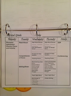 Second Grade lesson plan template