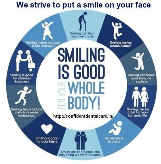 Smiling is Good for your whole body! www.mirrorcosmeticdentistry.com