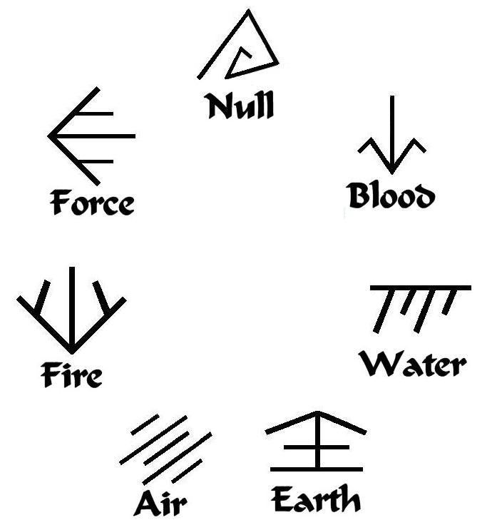 8 best chaos magic images on pinterest magick witchcraft and chaos magic fandeluxe Images