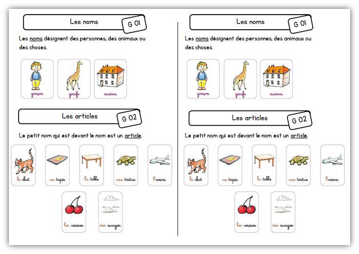 Faire de la grammaire au CP - Traces écrites - - Trousse et cartable