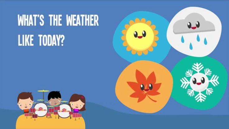 What's The Weather Like Today Kids Song Lyrics | Nursery Rhymes | Best K...