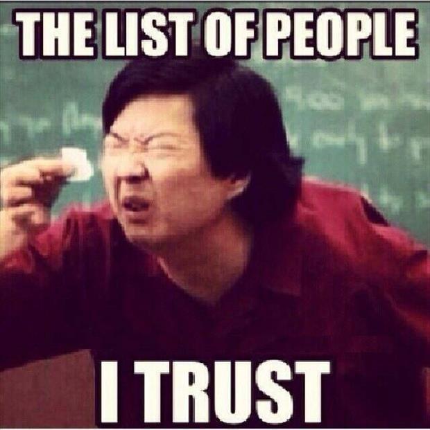 List of people