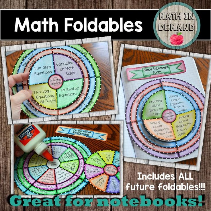 Middle School Geometry Posters BUNDLE in 2020 Middle