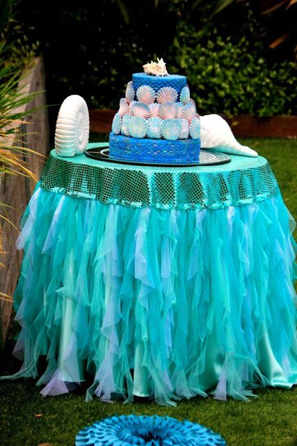 Party Inspirations: Under The Sea