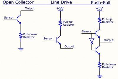 Encoder Primer - Phidgets Support
