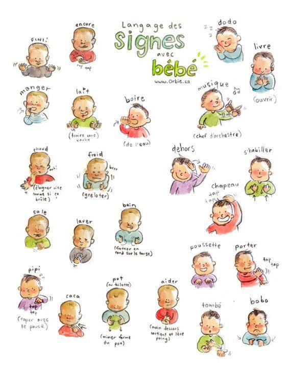 Langage des signes de bébé Affiche 85X11 par dessinsorbie sur Etsy