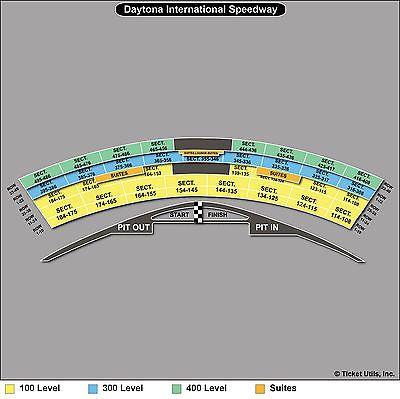 Tickets Daytona 500 Tickets Feb 26 2017 Sec 110 Row 12