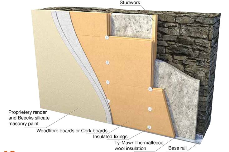 The benefits and issues of insulating the outside of your external walls dream home - Cork insulation home ...