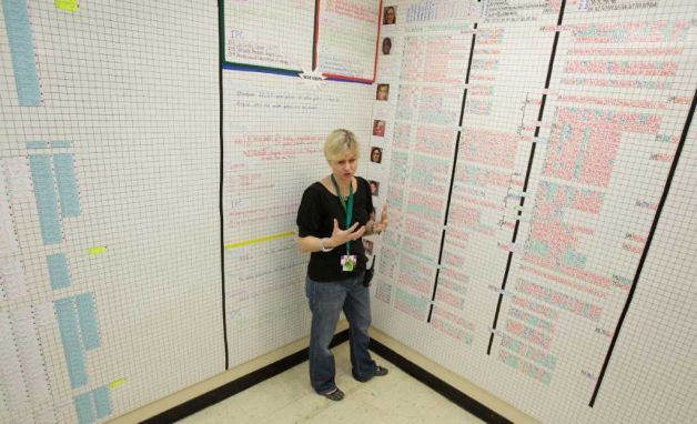 USA: 'Data room' keeps teachers, students focused on goals.  Campus improvement coordinator Brandi Brevard has turned one of Sharpstown's classrooms into a data room, with magnetized walls covered with information about the academic progress of every student.