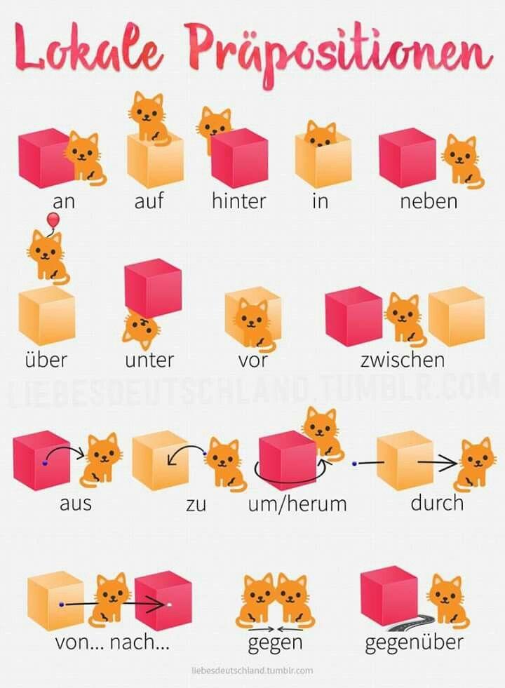 31 best Language tips~ images on Pinterest | Language, English ...