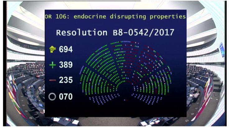 Historic vote: the EU Parliament rejects Commission's criteria to identify endocrine disrupting chemicals, stands up for EU health | Center for International Environmental Law
