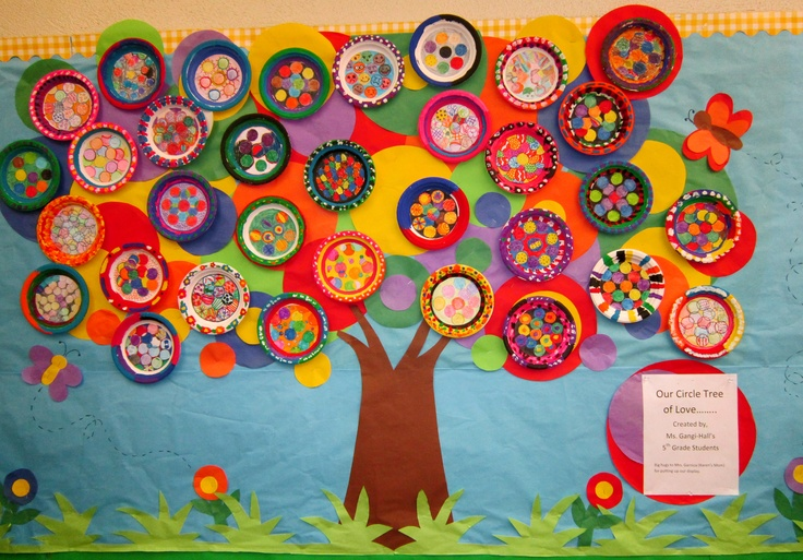 Our Circle Tree of Love….