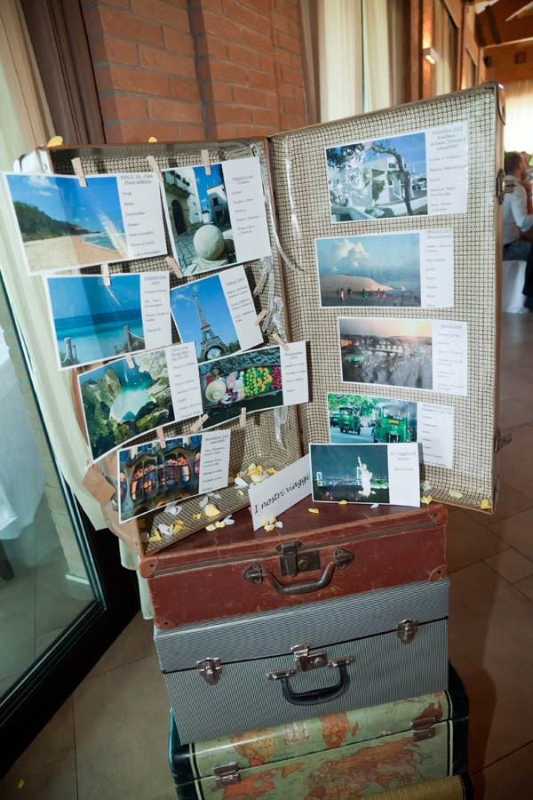 "taoli ""destinazioni"" dentro una valigia....wonderfull !!!!"
