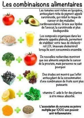 Idées de combinaisons alimentaires : tomate + avocat _ céréales intégrales + jus de fruits maison + brocoli + tomate _ baies + raisins _ citron + chou frisé _ curcuma + poivre