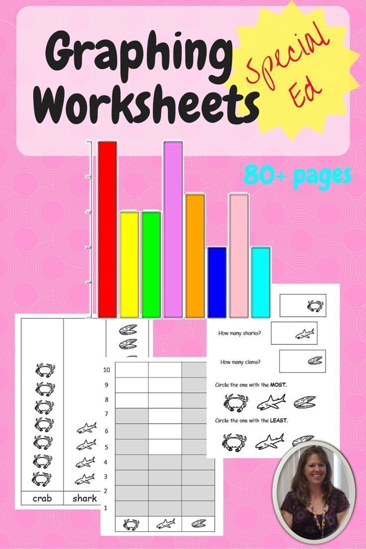 If you teach in an autism or special education classroom, this worksheet set is for you. You will get over 80 pages of material to help students practice reading and interpreting simple graphs. Differentiated for different levels of learning. #specialneedsforspecialkids #SPED #specialed #SpecialEducation #lessonplans #math #graphs #worksheets