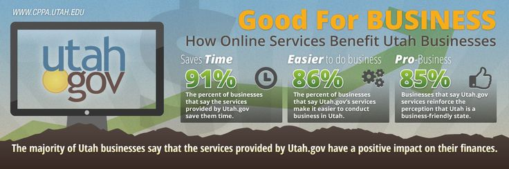 Setting up a business in Utah- lots of information!