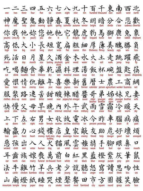 die besten 25 chinesischer buchstaben tattoos ideen auf. Black Bedroom Furniture Sets. Home Design Ideas