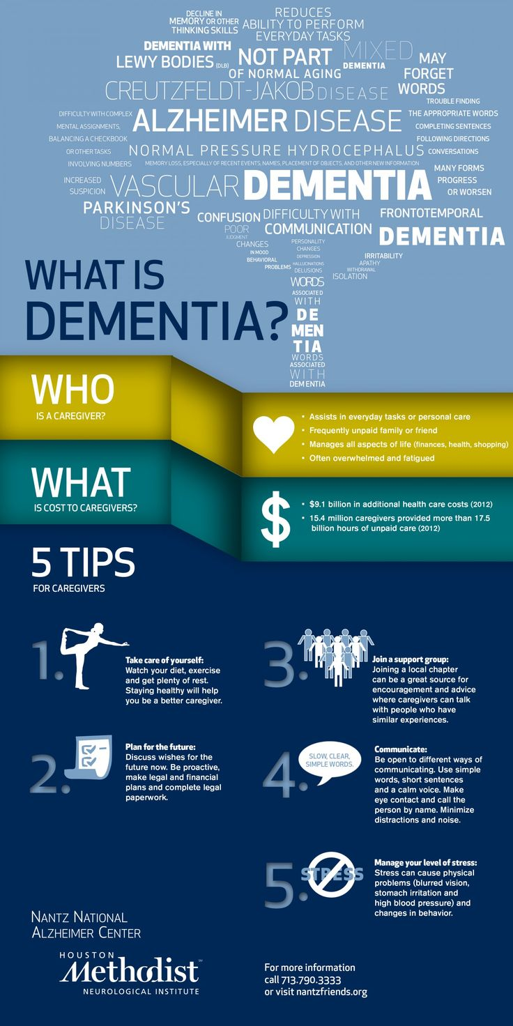 communication with individuals who have dementia essay Dem 312 understand and enable interaction and communication with individuals who have dementia 11 individuals with different forms of dementia experience.