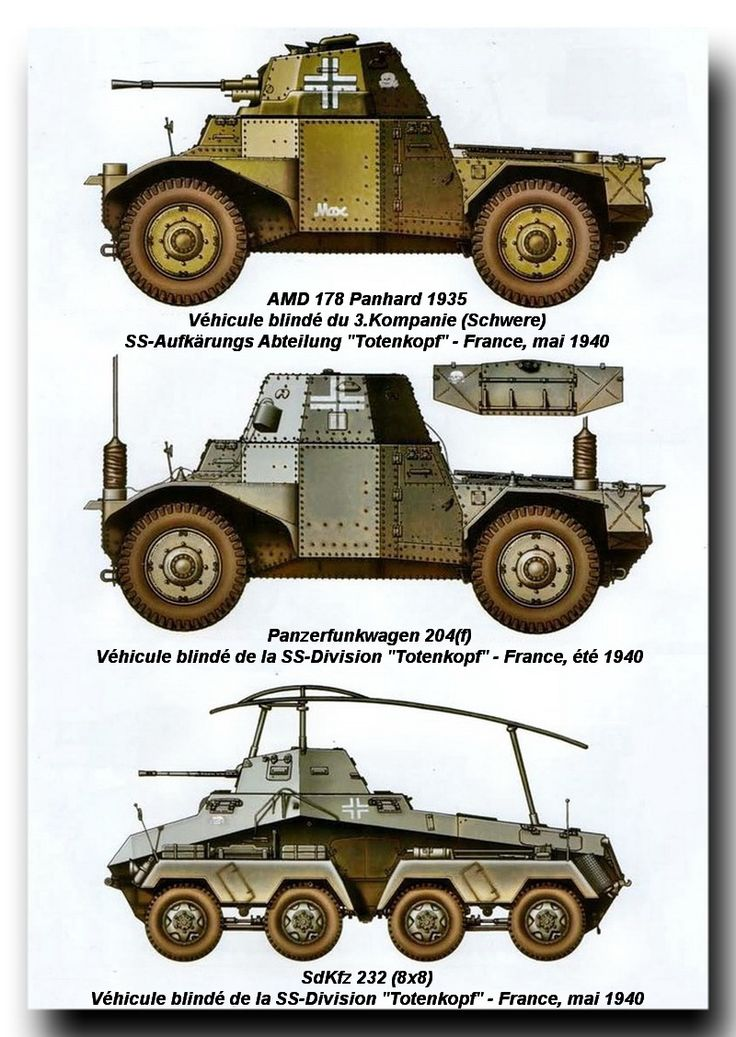 2-Armored Vehicles used by SS-Div. 'Totenkopf'