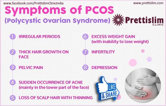 Symptoms Of PCOS (Polycystic Ovarian Syndrome)