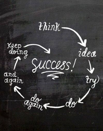 …and if its not success yet - keep doing - don't give up - keeeeeeeeep doing - keep doing - keep doing :-)) With Love Eva