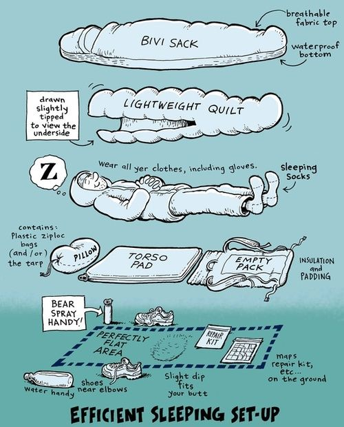 Bed roll How-to