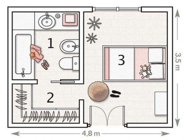 10 Grundlegende Schlüssel, um Ihre erste Etage zu dekorieren