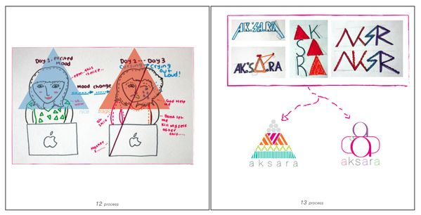 Aksara Bookstore Rebranding Project by Sakha Qatrunnada, via Behance