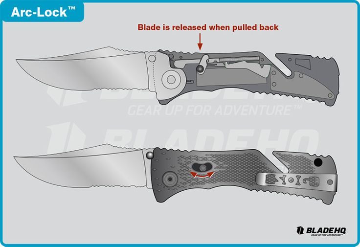Knife Locking Mechanisms Spring Assisted Knives