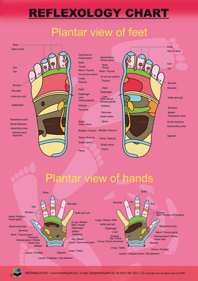 Reflexology! Want to learn this too!
