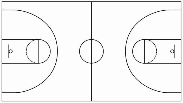 Blank Basketball Practice Plan Template Elegant Basketball Uniform