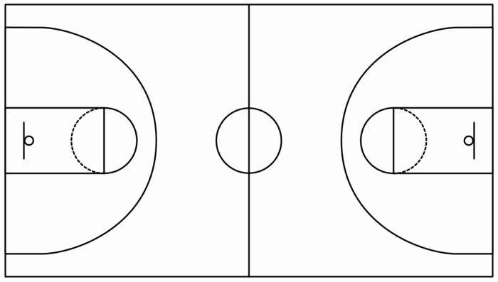 Blank Basketball Practice Plan Template Elegant Basketball